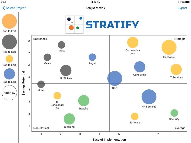 Strategy & Business Matrix App